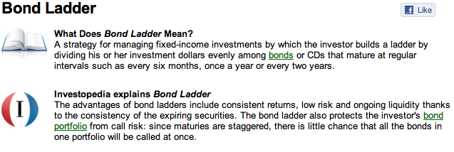 Income Investor Get Laddered Now Magoon Capital